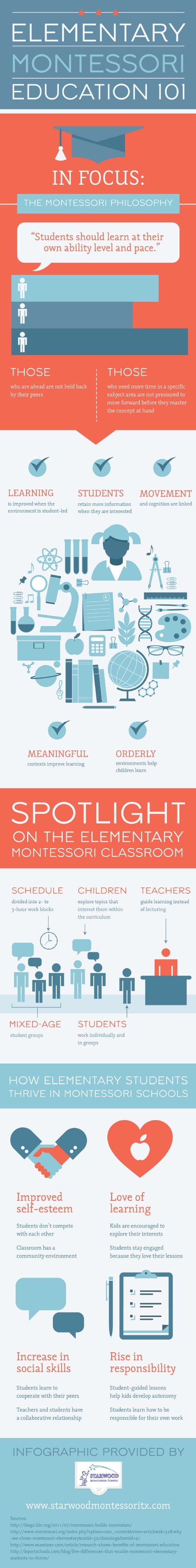 infographic Why Montessori Elementary