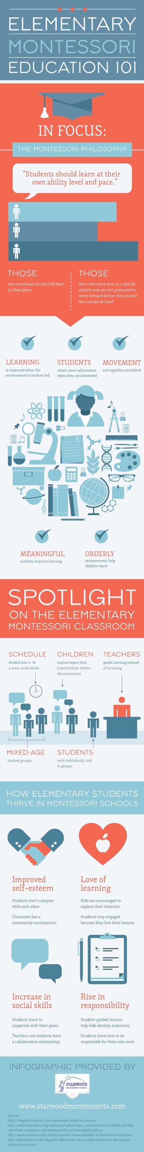 infographic Why Montessori Elementary